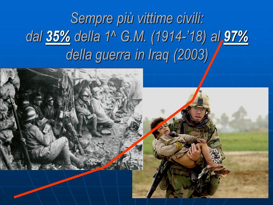 Sempre più vittime civili: dal 35% della 1^ G.M. (1914-18) al 97% della guerra in Iraq (2003)