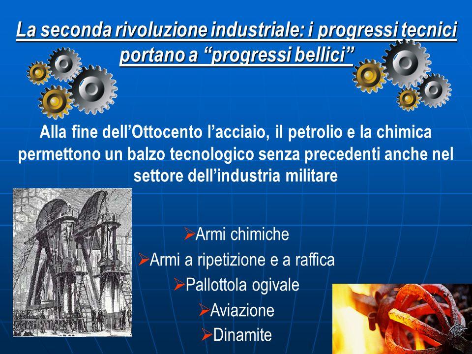 La seconda rivoluzione industriale: i progressi tecnici portano a progressi bellici Alla fine dellOttocento lacciaio, il petrolio e la chimica permett
