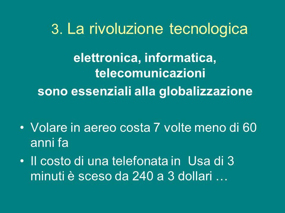 elettronica, informatica, telecomunicazioni sono essenziali alla globalizzazione Volare in aereo costa 7 volte meno di 60 anni fa Il costo di una tele
