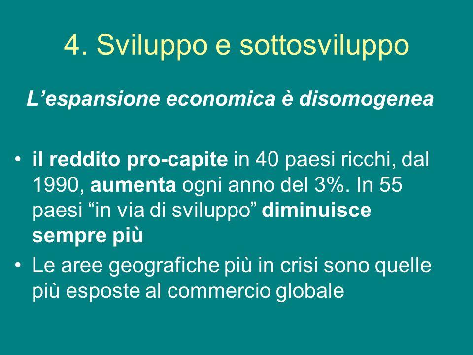4. Sviluppo e sottosviluppo Lespansione economica è disomogenea il reddito pro-capite in 40 paesi ricchi, dal 1990, aumenta ogni anno del 3%. In 55 pa