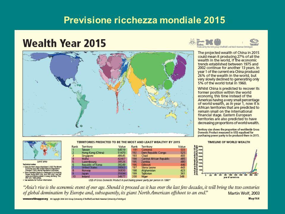 Previsione ricchezza mondiale 2015