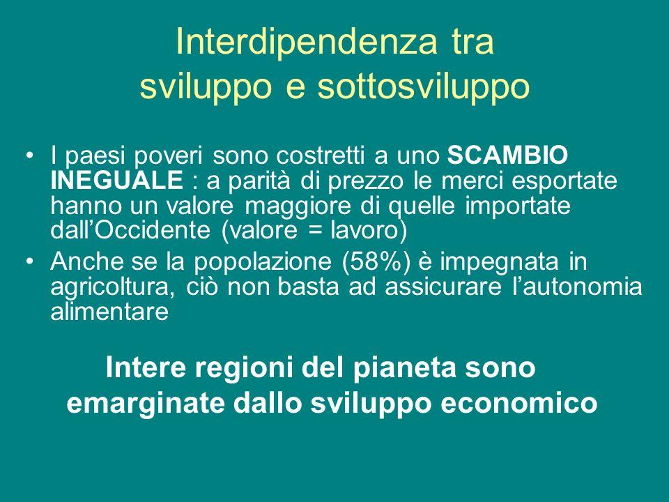 Interdipendenza tra sviluppo e sottosviluppo I paesi poveri sono costretti a uno SCAMBIO INEGUALE : a parità di prezzo le merci esportate hanno un val