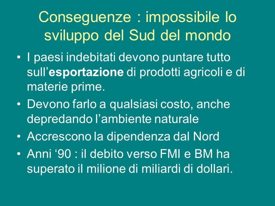 Conseguenze : impossibile lo sviluppo del Sud del mondo I paesi indebitati devono puntare tutto sullesportazione di prodotti agricoli e di materie pri