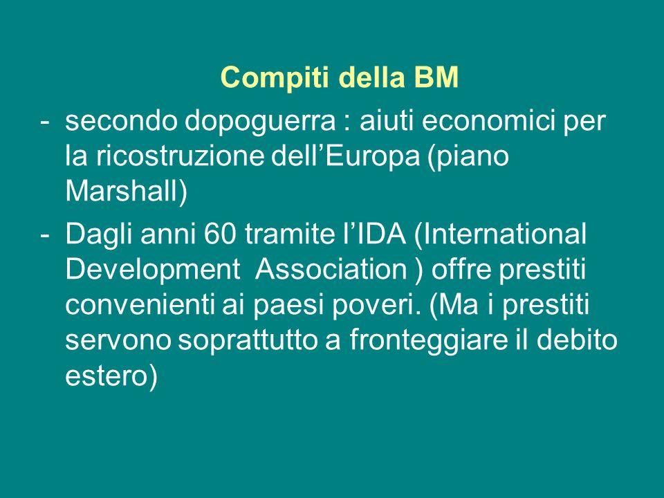 Compiti della BM -secondo dopoguerra : aiuti economici per la ricostruzione dellEuropa (piano Marshall) -Dagli anni 60 tramite lIDA (International Dev