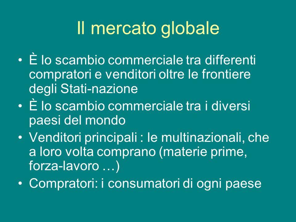 Il mercato globale È lo scambio commerciale tra differenti compratori e venditori oltre le frontiere degli Stati-nazione È lo scambio commerciale tra
