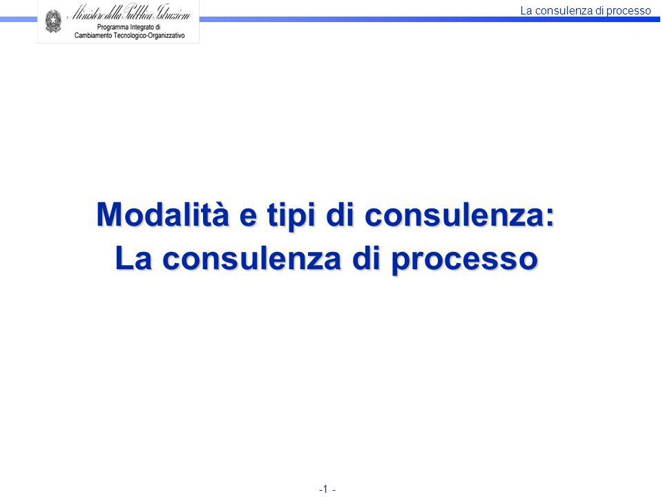 La consulenza di processo -1 - Modalità e tipi di consulenza: La consulenza di processo
