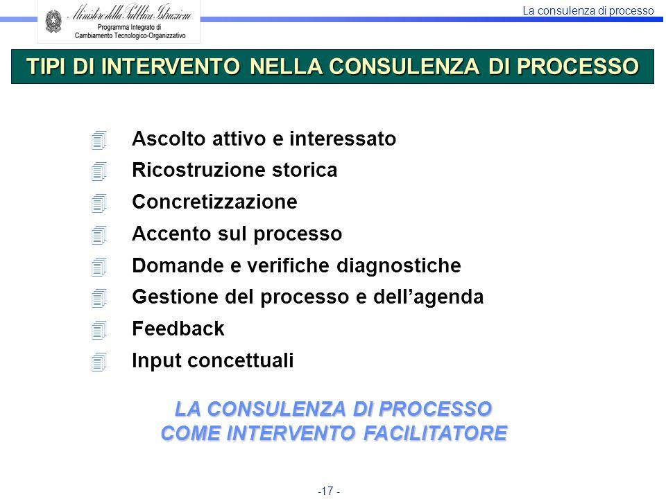 La consulenza di processo -17 - 4Ascolto attivo e interessato 4Ricostruzione storica 4Concretizzazione 4Accento sul processo 4Domande e verifiche diag