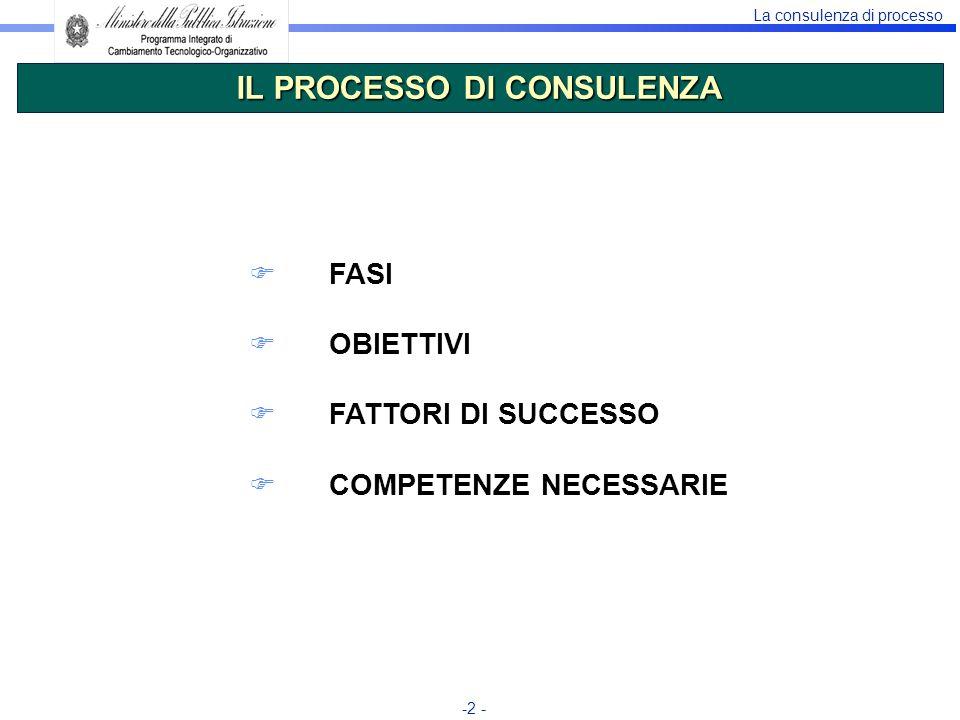 -2 - FASI OBIETTIVI FATTORI DI SUCCESSO COMPETENZE NECESSARIE IL PROCESSO DI CONSULENZA