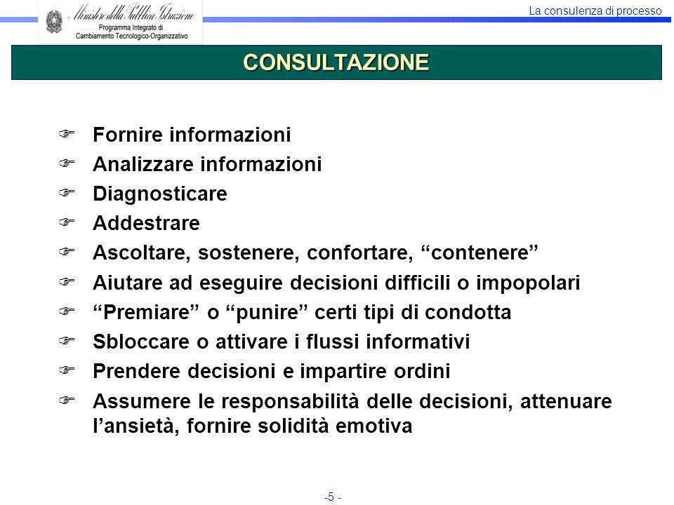 La consulenza di processo -5 - Fornire informazioni Analizzare informazioni Diagnosticare Addestrare Ascoltare, sostenere, confortare, contenere Aiuta