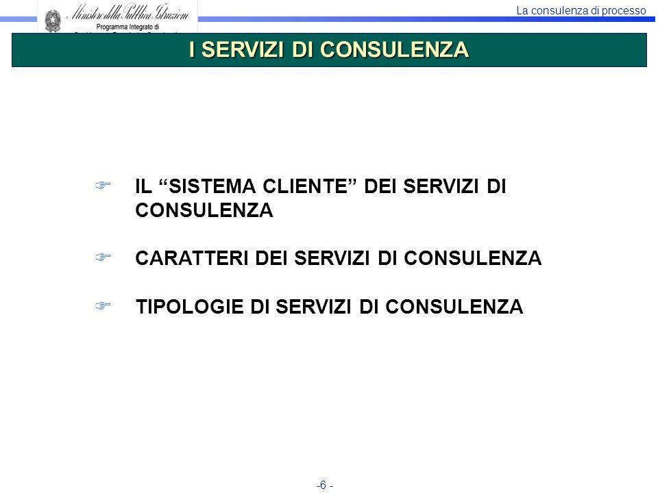 La consulenza di processo -6 - I SERVIZI DI CONSULENZA IL SISTEMA CLIENTE DEI SERVIZI DI CONSULENZA CARATTERI DEI SERVIZI DI CONSULENZA TIPOLOGIE DI S