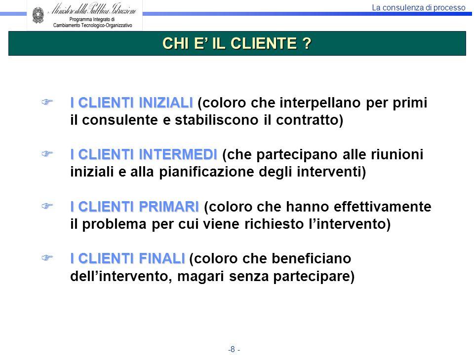 La consulenza di processo -8 - I CLIENTI INIZIALI I CLIENTI INIZIALI (coloro che interpellano per primi il consulente e stabiliscono il contratto) I C