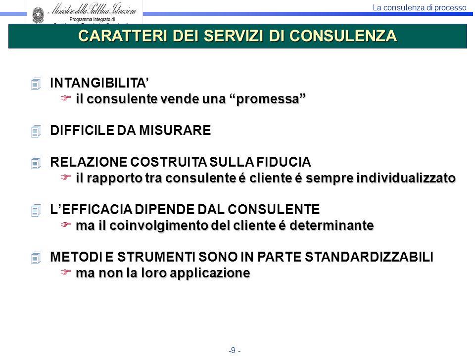 La consulenza di processo -9 - CARATTERI DEI SERVIZI DI CONSULENZA 4INTANGIBILITA il consulente vende una promessa 4DIFFICILE DA MISURARE 4RELAZIONE C