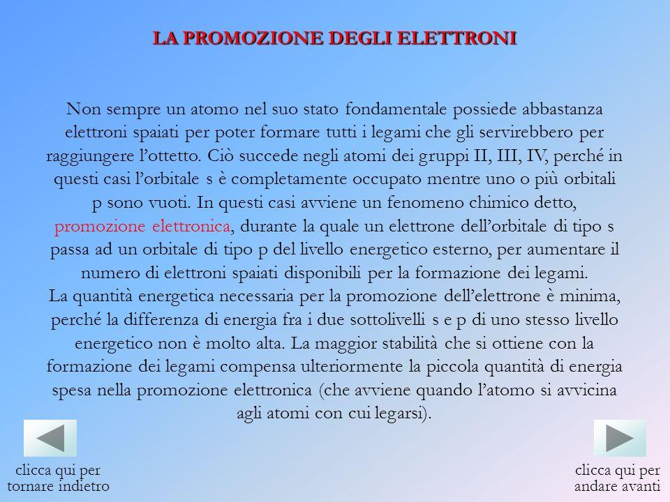 LA PROMOZIONE DEGLI ELETTRONI Non sempre un atomo nel suo stato fondamentale possiede abbastanza elettroni spaiati per poter formare tutti i legami ch