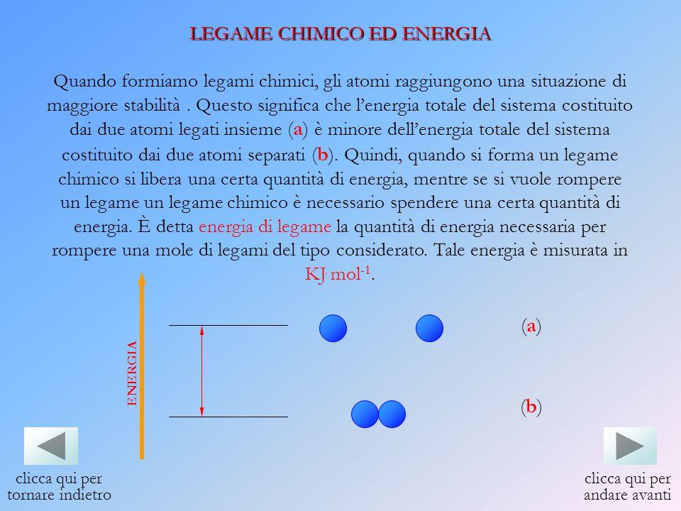 LEGAME CHIMICO ED ENERGIA Quando formiamo legami chimici, gli atomi raggiungono una situazione di maggiore stabilità. Questo significa che lenergia to