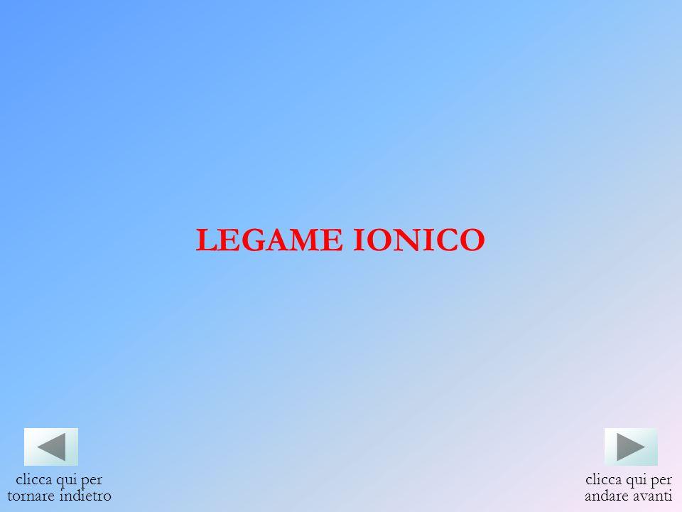 LEGAME IONICO clicca qui per andare avanti clicca qui per tornare indietro