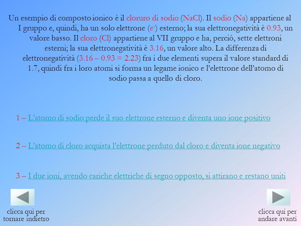 Un esempio di composto ionico è il cloruro di sodio (NaCl). Il sodio (Na) appartiene al I gruppo e, quindi, ha un solo elettrone (e - ) esterno; la su