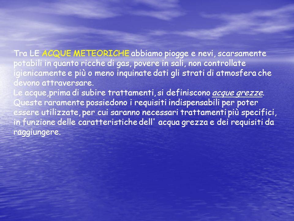 Analisi delle acque Lezione teorica del Prof.A.