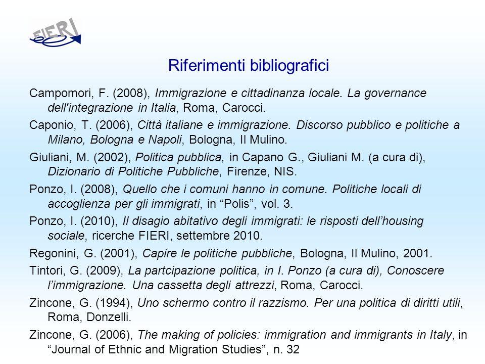 Riferimenti bibliografici Campomori, F.(2008), Immigrazione e cittadinanza locale.