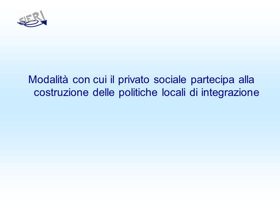 Modalità con cui il privato sociale partecipa alla costruzione delle politiche locali di integrazione