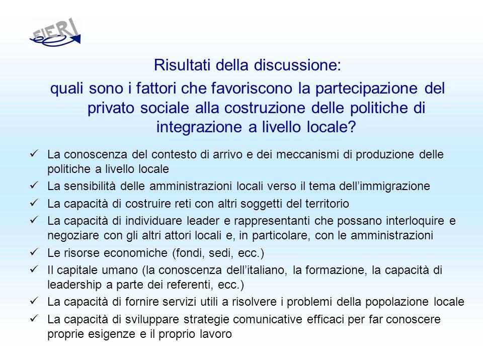 Risultati della discussione: quali sono i fattori che favoriscono la partecipazione del privato sociale alla costruzione delle politiche di integrazione a livello locale.