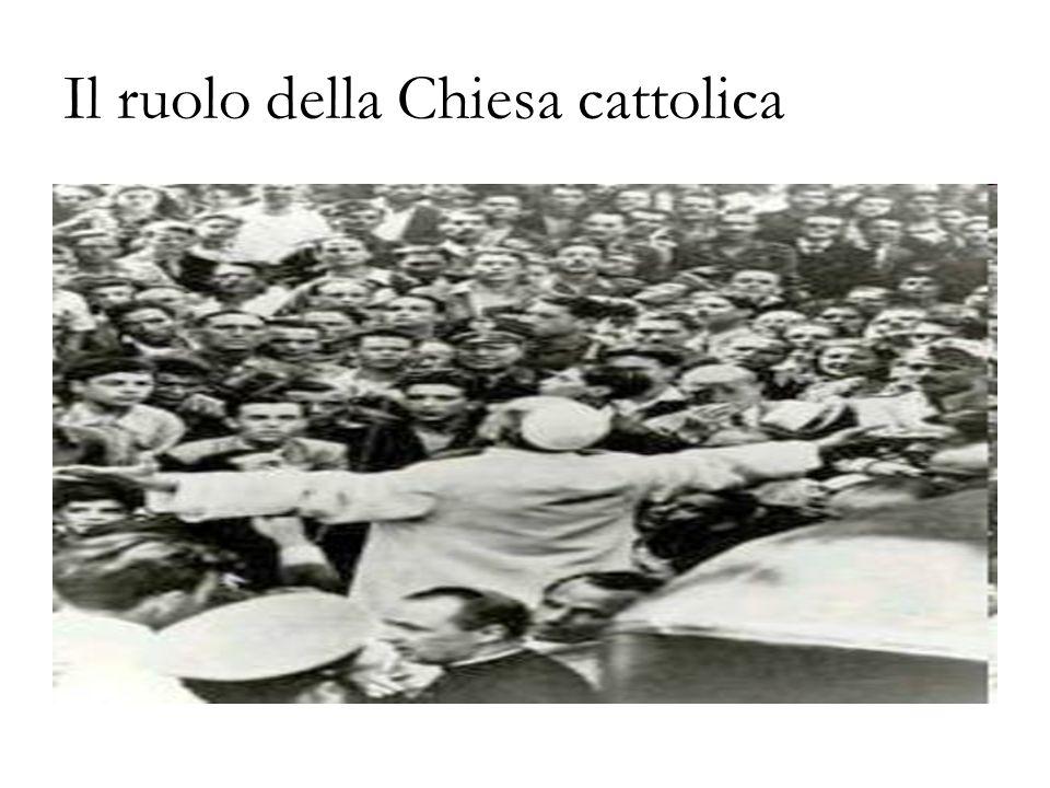 Il ruolo della Chiesa cattolica