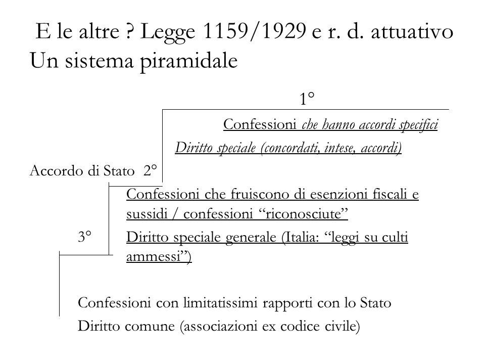 E le altre .Legge 1159/1929 e r. d.
