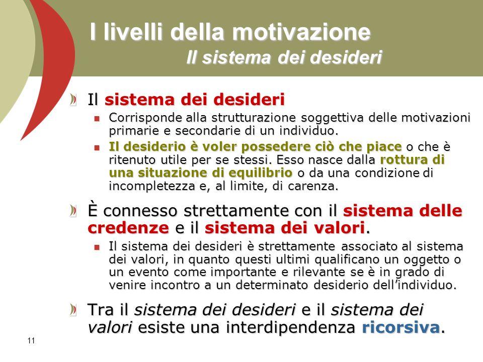 11 I livelli della motivazione Il sistema dei desideri Il sistema dei desideri Corrisponde alla strutturazione soggettiva delle motivazioni primarie e