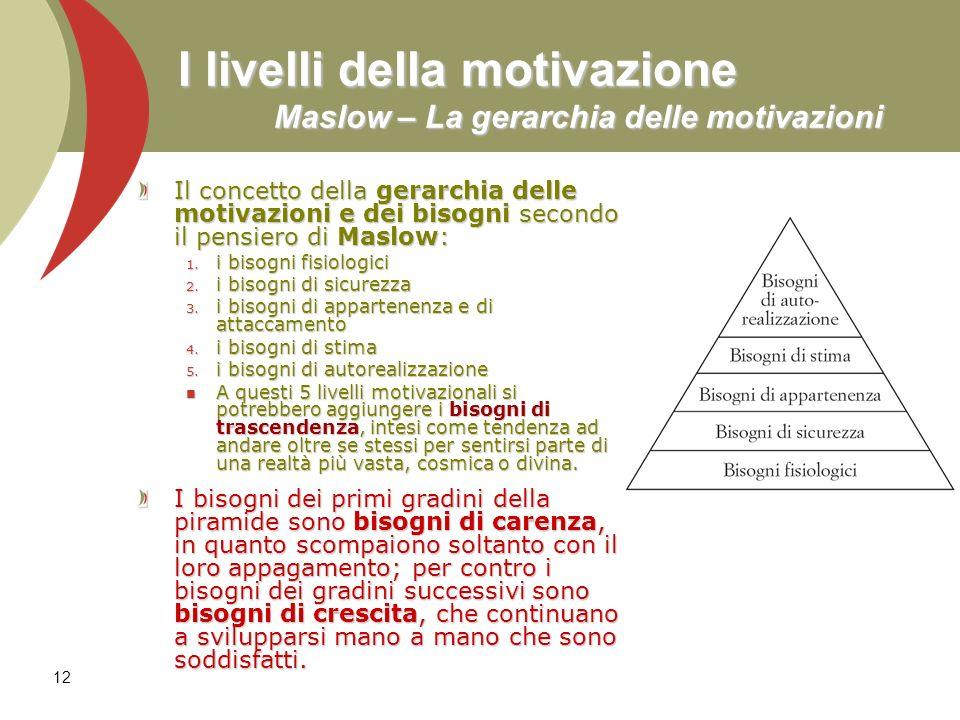 12 I livelli della motivazione Maslow – La gerarchia delle motivazioni Il concetto della gerarchia delle motivazioni e dei bisogni secondo il pensiero