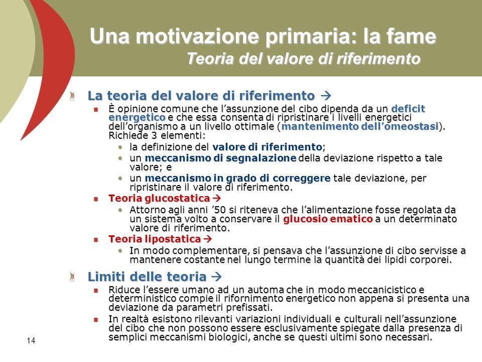 14 Una motivazione primaria: la fame Teoria del valore di riferimento La teoria del valore di riferimento La teoria del valore di riferimento È opinio
