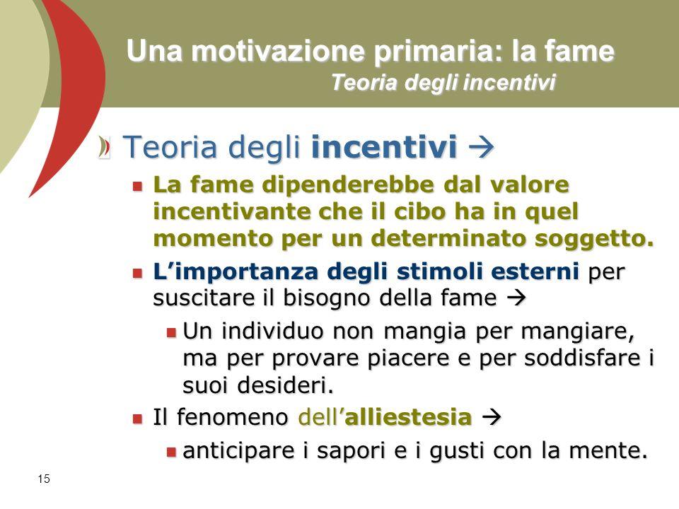 15 Una motivazione primaria: la fame Teoria degli incentivi Teoria degli incentivi Teoria degli incentivi La fame dipenderebbe dal valore incentivante