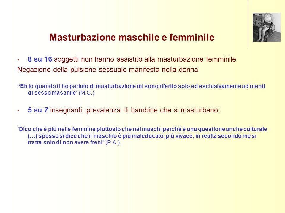 Masturbazione maschile e femminile 8 su 16 soggetti non hanno assistito alla masturbazione femminile. Negazione della pulsione sessuale manifesta nell
