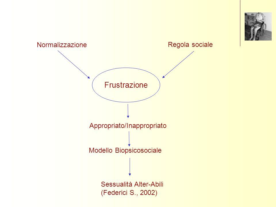 Frustrazione Normalizzazione Regola sociale Appropriato/Inappropriato Modello Biopsicosociale Sessualità Alter-Abili (Federici S., 2002)