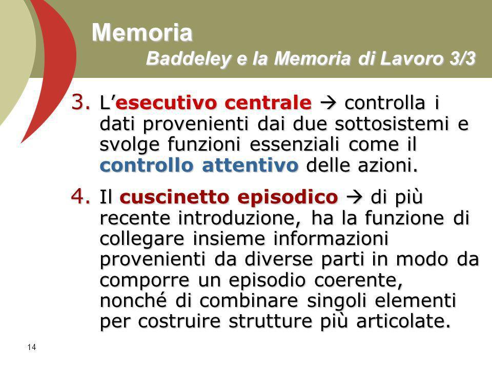 14 Memoria Baddeley e la Memoria di Lavoro 3/3 3. Lesecutivo centrale controlla i dati provenienti dai due sottosistemi e svolge funzioni essenziali c