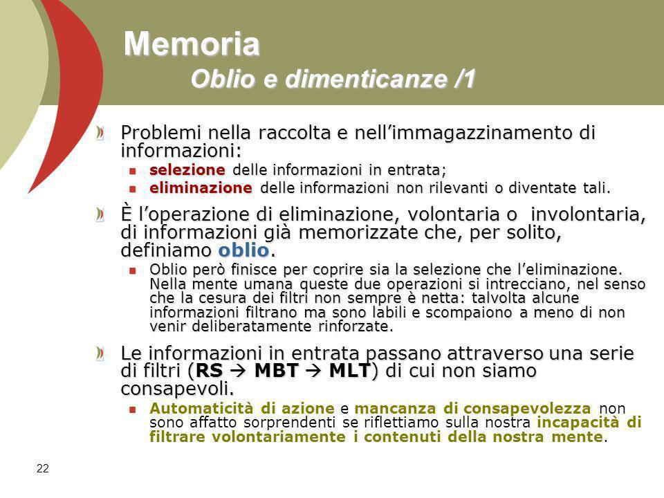 22 Memoria Oblio e dimenticanze /1 Problemi nella raccolta e nellimmagazzinamento di informazioni: selezione delle informazioni in entrata; selezione