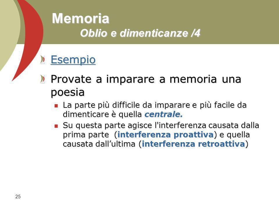 25 Memoria Oblio e dimenticanze /4 Esempio Provate a imparare a memoria una poesia La parte più difficile da imparare e più facile da dimenticare è qu