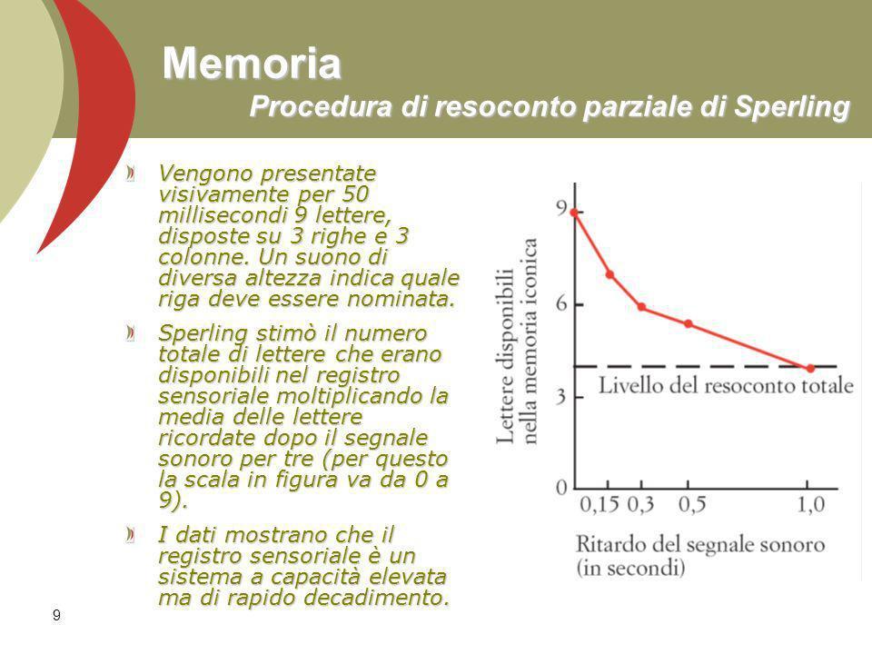 9 Memoria Procedura di resoconto parziale di Sperling Vengono presentate visivamente per 50 millisecondi 9 lettere, disposte su 3 righe e 3 colonne. U