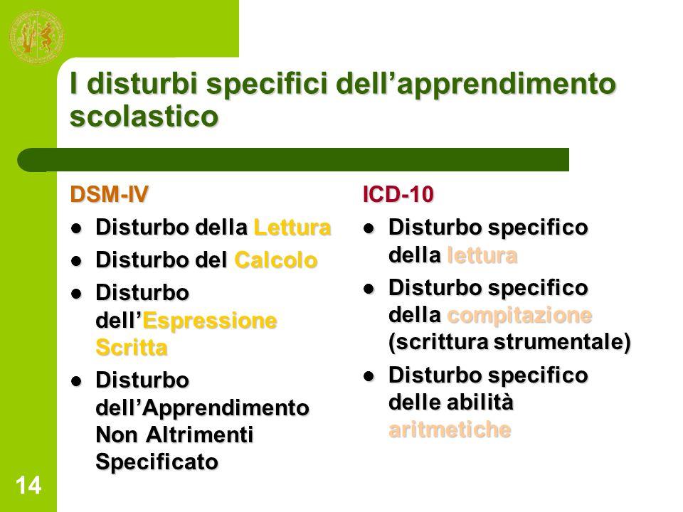 14 I disturbi specifici dellapprendimento scolastico DSM-IV Disturbo della Lettura Disturbo della Lettura Disturbo del Calcolo Disturbo del Calcolo Di