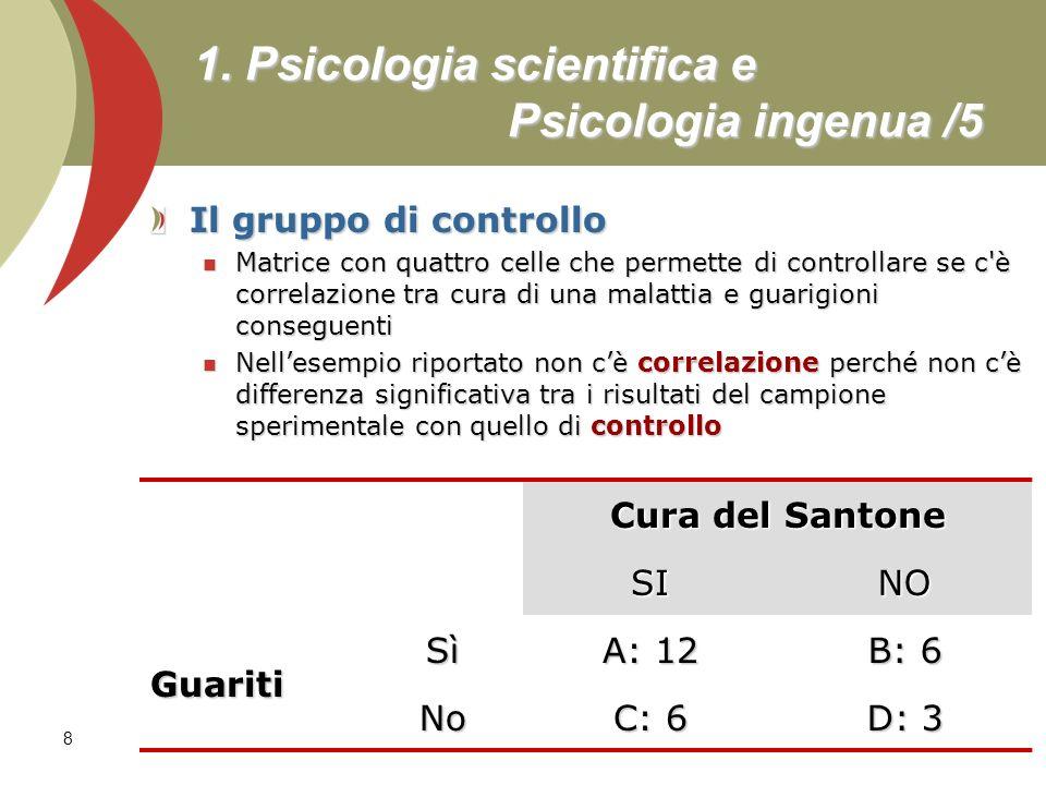 8 1. Psicologia scientifica e Psicologia ingenua /5 Il gruppo di controllo Matrice con quattro celle che permette di controllare se c'è correlazione t