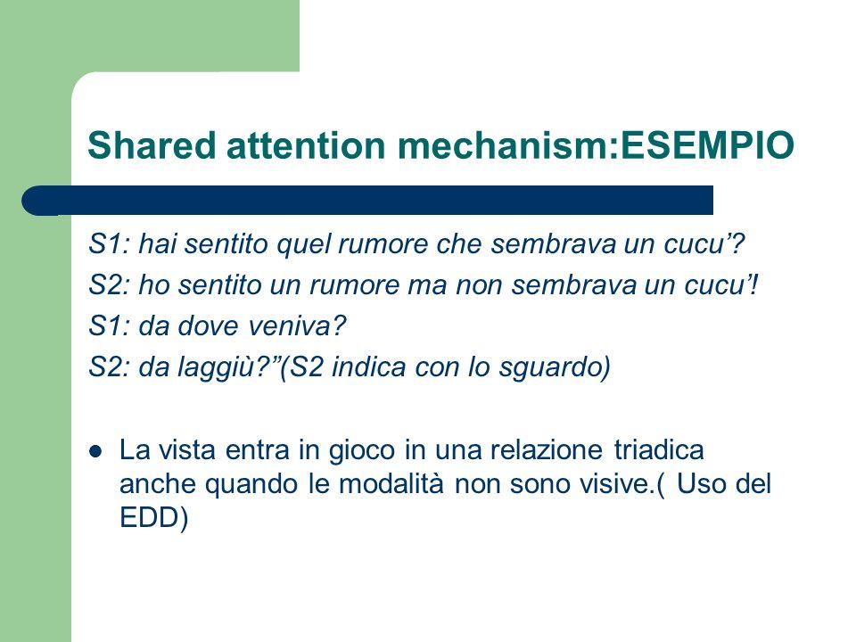 Shared attention mechanism:ESEMPIO S1: hai sentito quel rumore che sembrava un cucu? S2: ho sentito un rumore ma non sembrava un cucu! S1: da dove ven