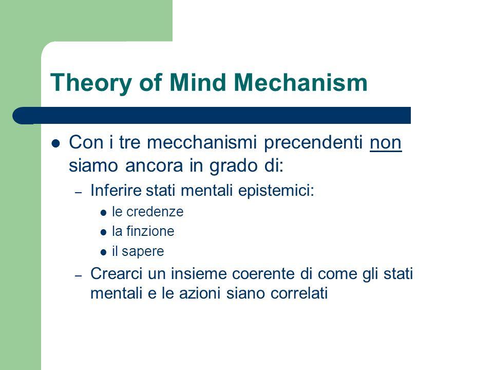 Theory of Mind Mechanism Con i tre mecchanismi precendenti non siamo ancora in grado di: – Inferire stati mentali epistemici: le credenze la finzione