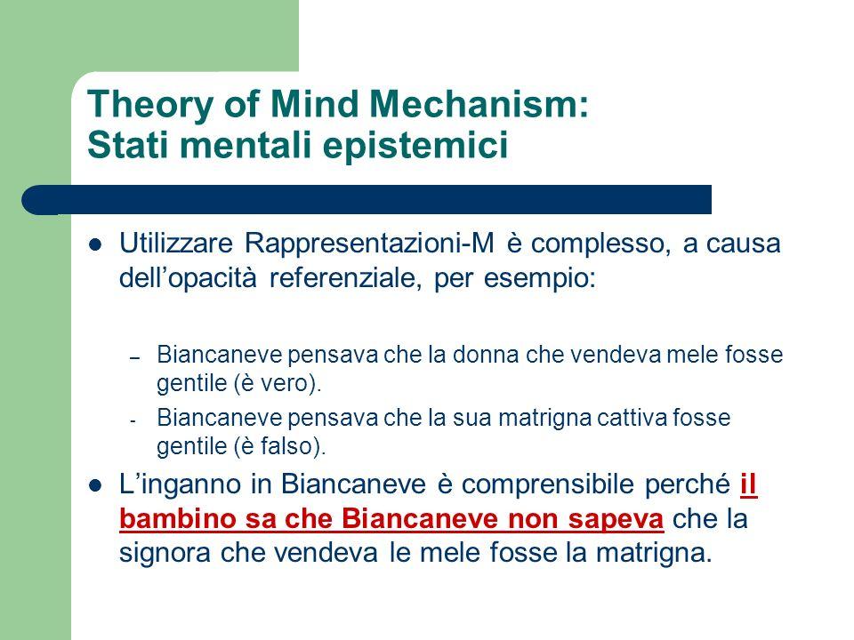 Theory of Mind Mechanism: Stati mentali epistemici Utilizzare Rappresentazioni-M è complesso, a causa dellopacità referenziale, per esempio: – Biancan