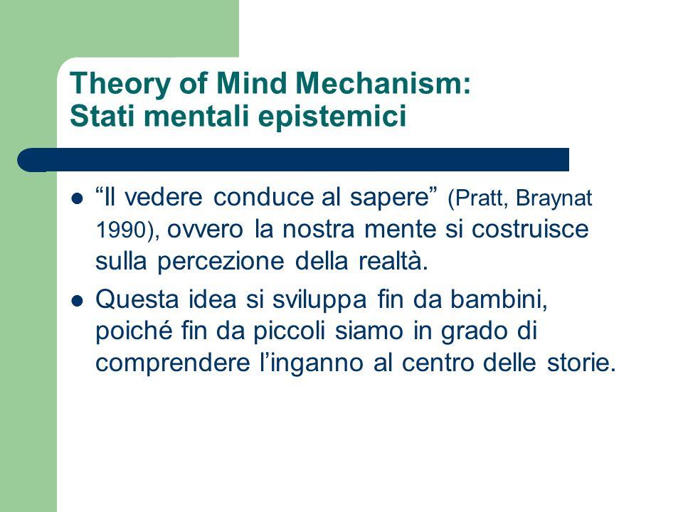 Theory of Mind Mechanism: Stati mentali epistemici Il vedere conduce al sapere (Pratt, Braynat 1990), ovvero la nostra mente si costruisce sulla perce