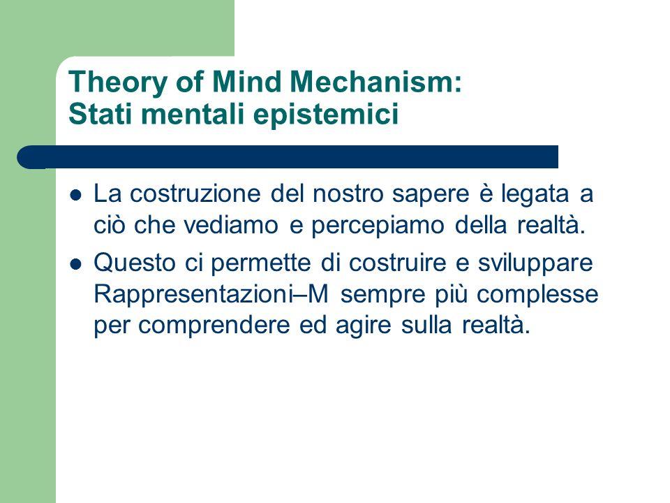 Theory of Mind Mechanism: Stati mentali epistemici La costruzione del nostro sapere è legata a ciò che vediamo e percepiamo della realtà. Questo ci pe