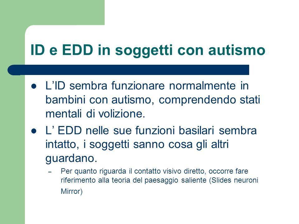 ID e EDD in soggetti con autismo LID sembra funzionare normalmente in bambini con autismo, comprendendo stati mentali di volizione. L EDD nelle sue fu