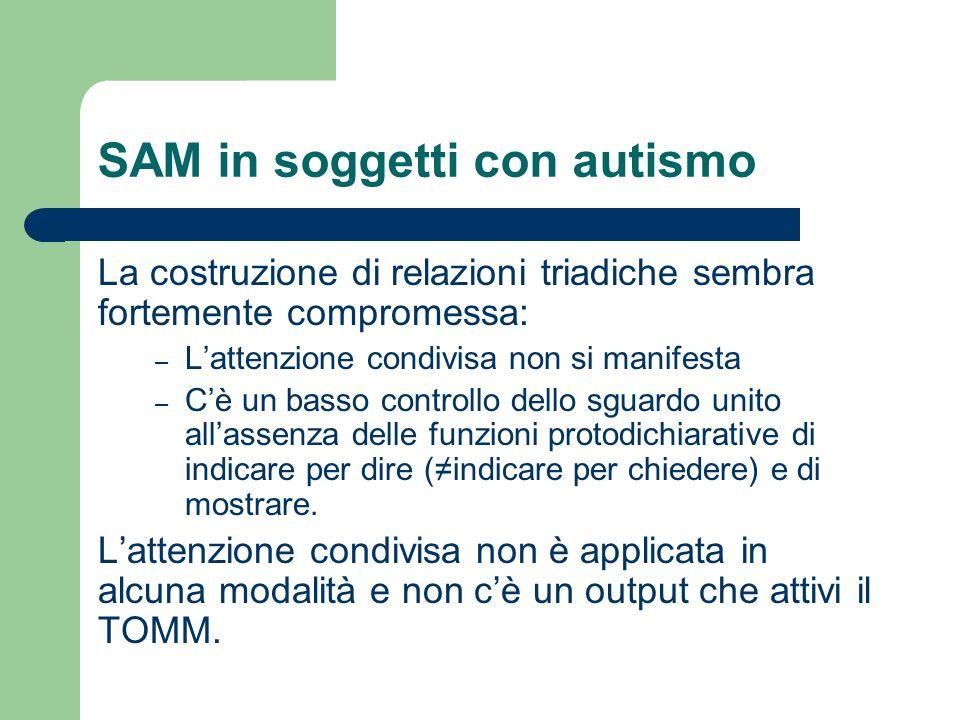 SAM in soggetti con autismo La costruzione di relazioni triadiche sembra fortemente compromessa: – Lattenzione condivisa non si manifesta – Cè un bass