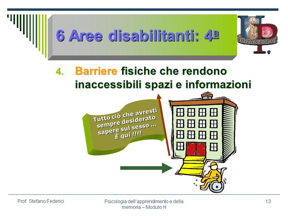 Psicologia dellapprendimento e della memoria – Modulo H 13 Prof. Stefano Federici 6 Aree disabilitanti: 4 a 4. Barriere fisiche che rendono inaccessib