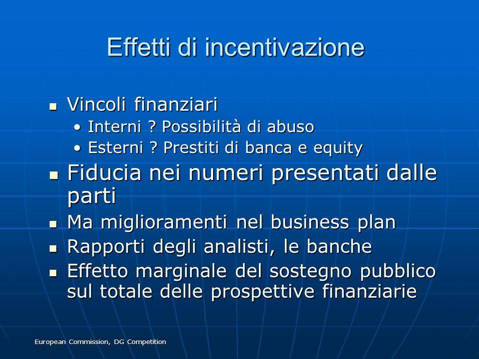European Commission, DG Competition Effetti di incentivazione Vincoli finanziari Vincoli finanziari Interni ? Possibilità di abusoInterni ? Possibilit