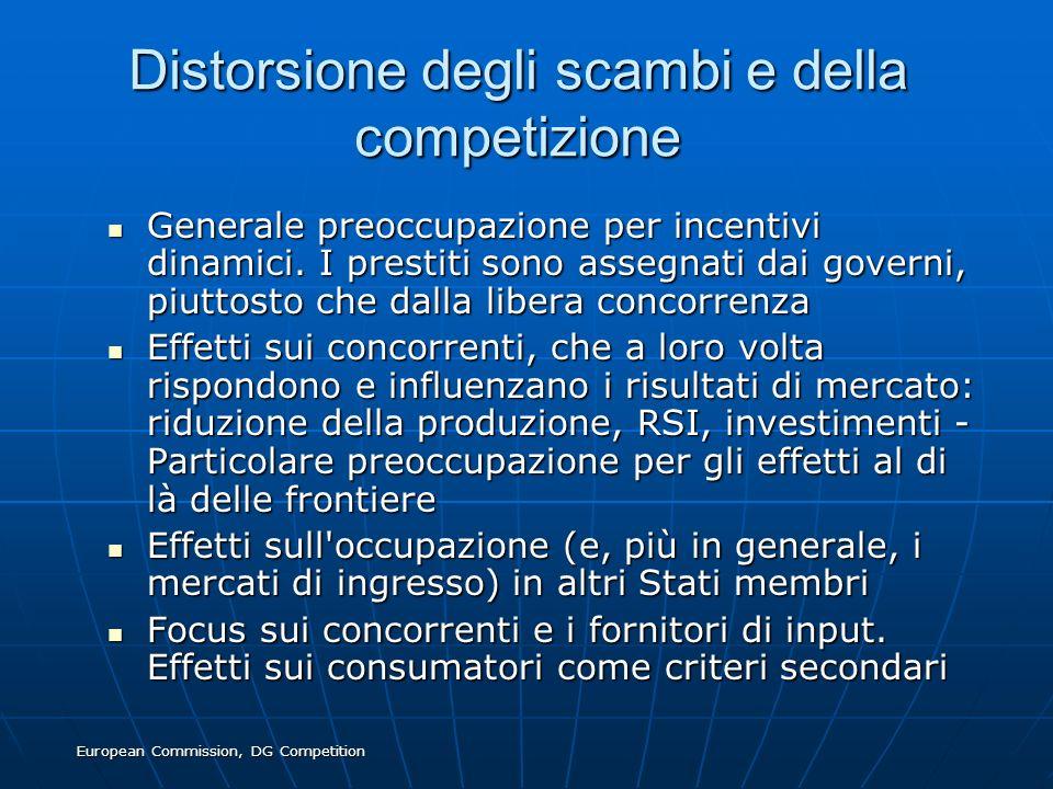 European Commission, DG Competition Distorsione degli scambi e della competizione Generale preoccupazione per incentivi dinamici. I prestiti sono asse