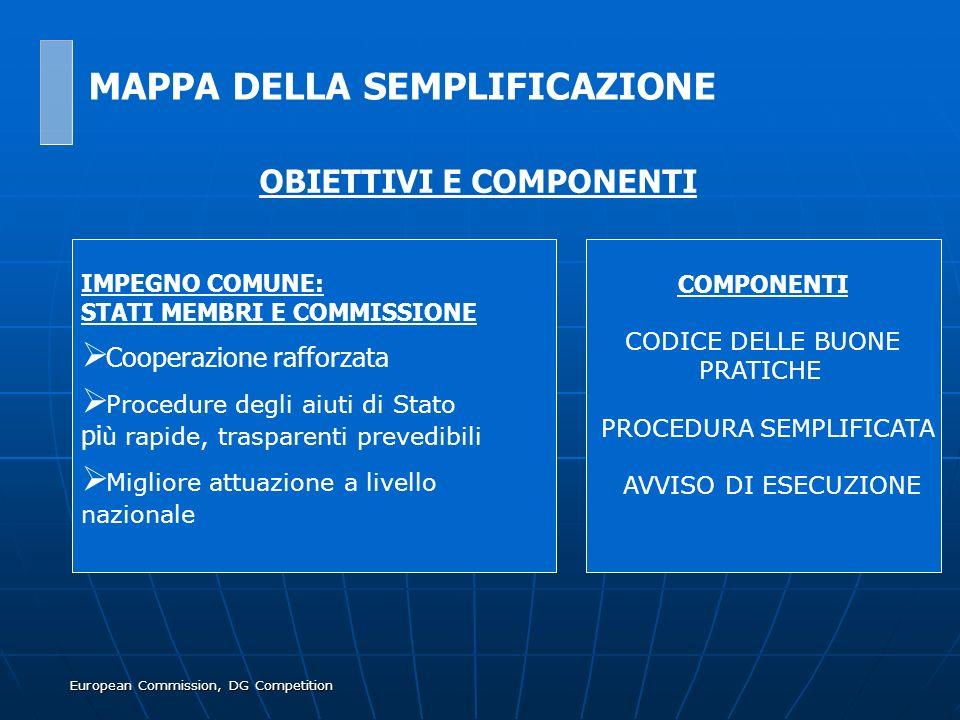 European Commission, DG Competition MAPPA DELLA SEMPLIFICAZIONE IMPEGNO COMUNE: STATI MEMBRI E COMMISSIONE Cooperazione rafforzata Procedure degli aiu