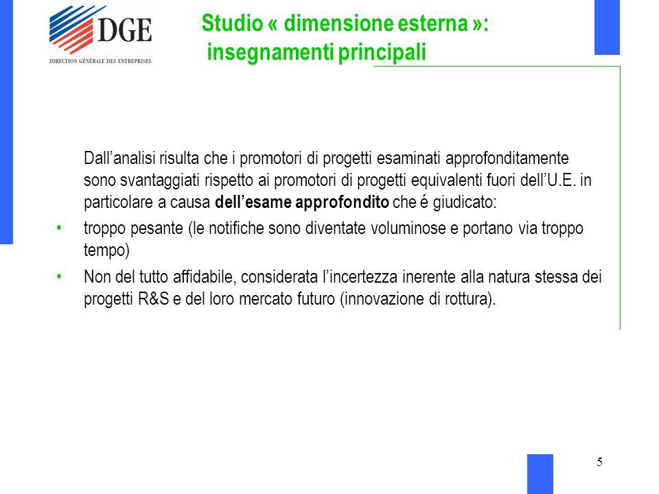 5 Studio « dimensione esterna »: insegnamenti principali Dallanalisi risulta che i promotori di progetti esaminati approfonditamente sono svantaggiati rispetto ai promotori di progetti equivalenti fuori dellU.E.